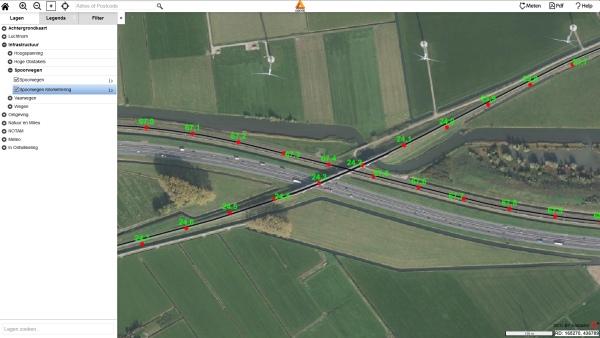 Spoorweginformatie en hectometer-markeringen